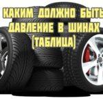 Правила накачки автомобильных шин, таблица давления зимой и летом
