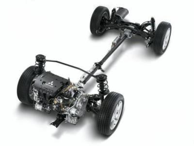 Как устроена подвеска автомобиля