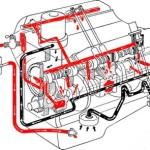 Какую роль играет смазка в работе двигателя