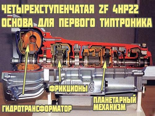 Четырехступенчатая АКПП ZF 4HP22