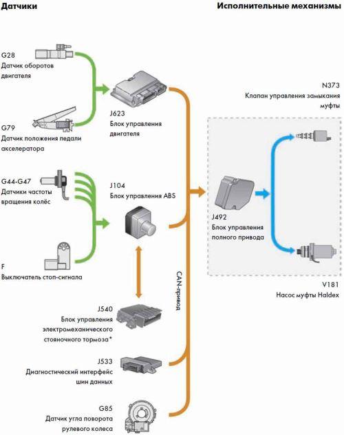 электромеханическая томозная система