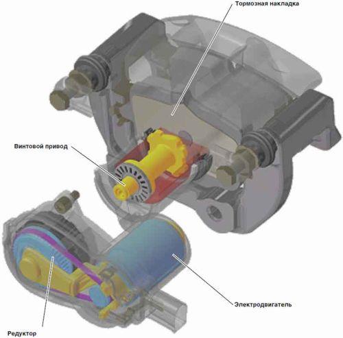 электронный привод стояночного тормоза