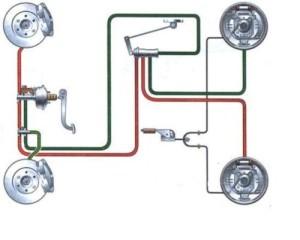 контуры тормозной системы 2109