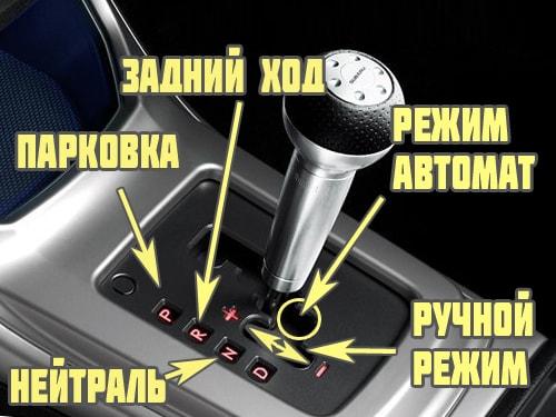 Как пользоваться коробкой типтроник