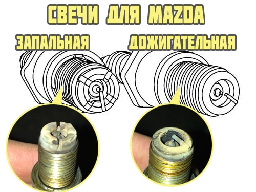Свечи для Mazda