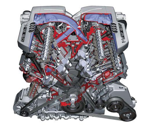 V образный двигатель