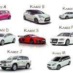 Классификация, как определить класс автомобиля