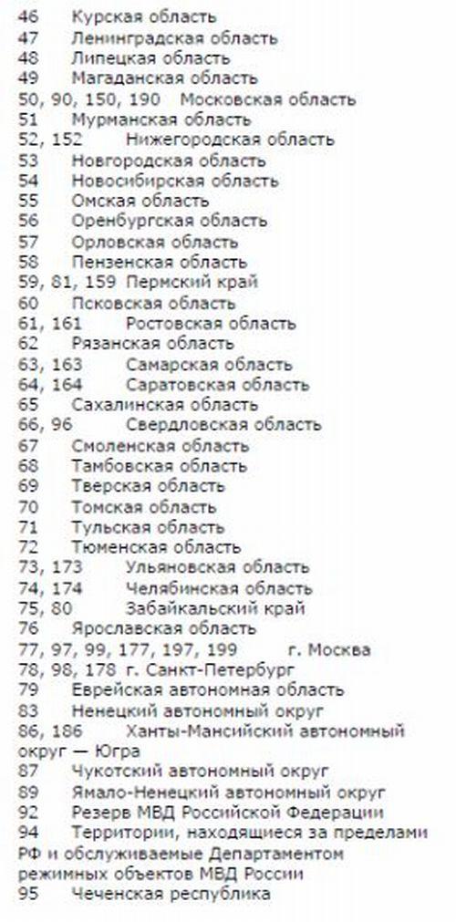 коды регионов номеров автомобилей