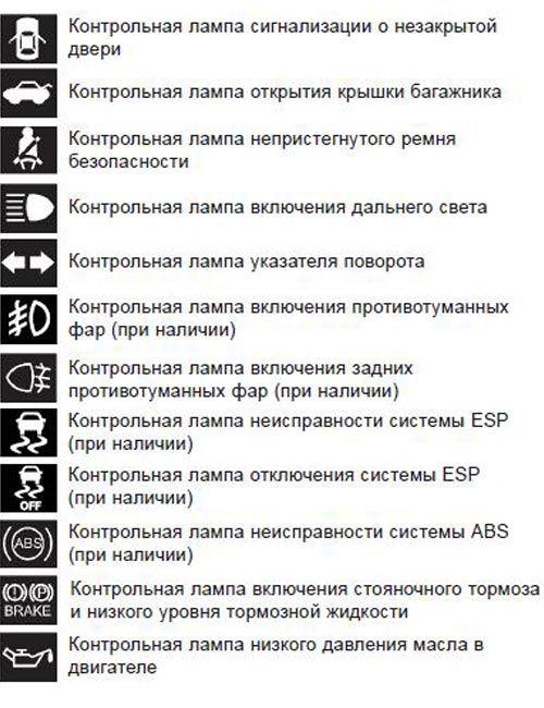Значки на приборной панели