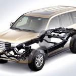 SUV класс — разница между кроссовером и внедорожником