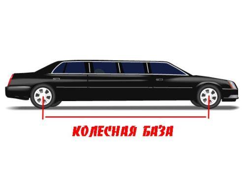 колесная база автомобиля