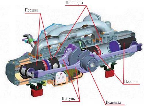 оппозитный двигатель орос