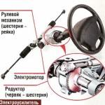 Устройство и принцип работы электроусилителя руля