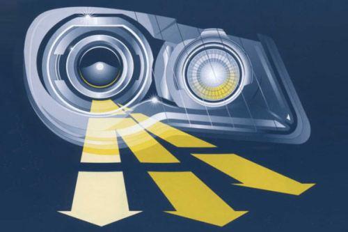 система адаптивного освещения дороги afs