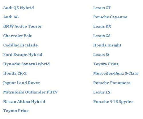 список гибридных автомобилей
