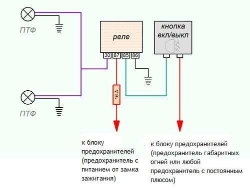 Схема подключения противотуманных фары