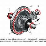 Задний редуктор, устройство и принцип работы