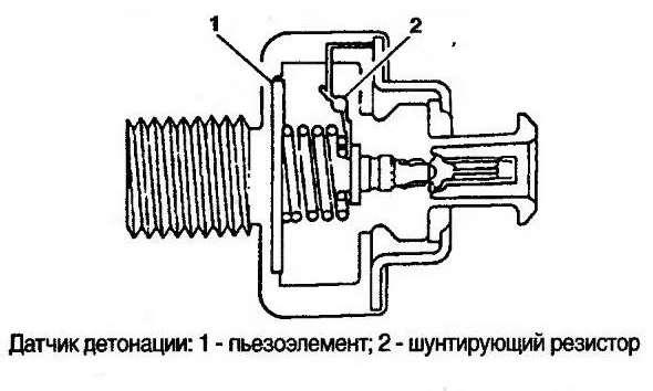 устройство датчика детонации