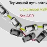 Как работают противобуксовочные системы esp, asr, tcs, trs