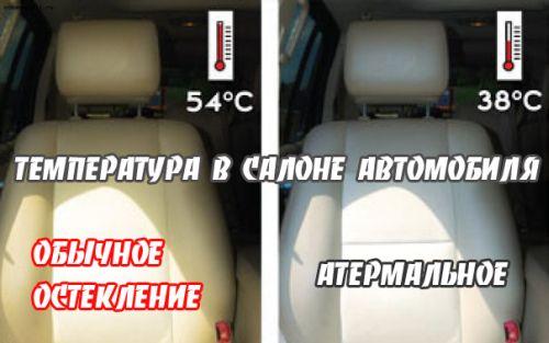 атермальное стекло в автомобиле