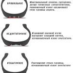 Контроль за давлением в шинах, автоматическое торможение и мониторинг слепых зон