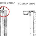 Когда менять тормозные колодки и как определить степень их износа
