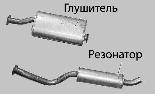 Глушитель и резонатор