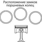 Правильная замена и установка поршневых колец, признаки износа