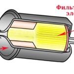 Как поменять топливный фильтр на шевроле лачетти