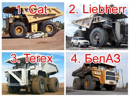 самые большие автомобили
