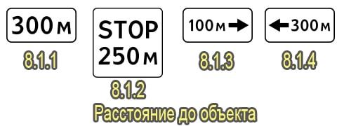 Расстояние до объекта