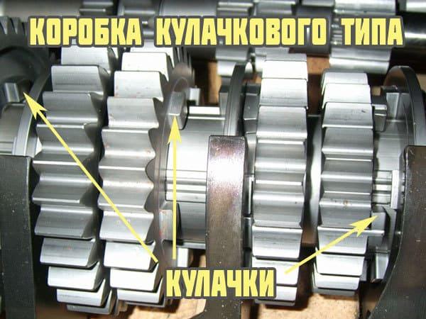 Кулачковая коробка передач
