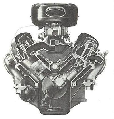 V образные двигатели