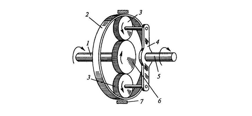 Гидромеханическая КПП