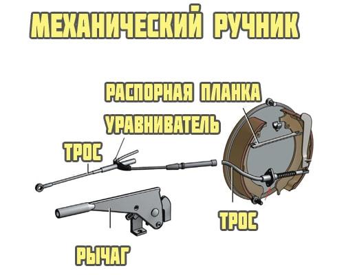 Устройство механического ручника