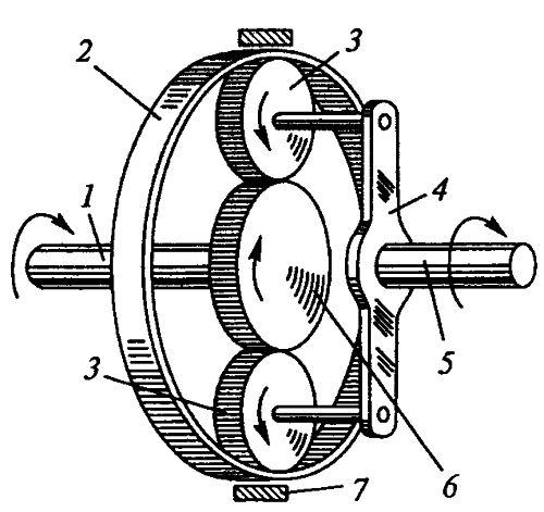 устройство планетарного механизма