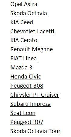 список автомобилей c класса