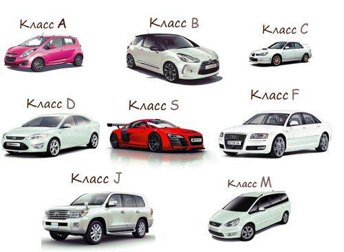Категории автомобилей по классам