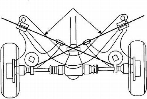 Строение подвески автомобиля