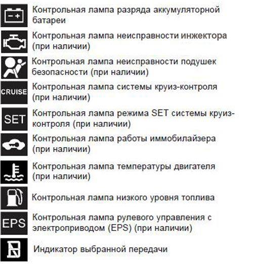 световые индикаторы приборной панели