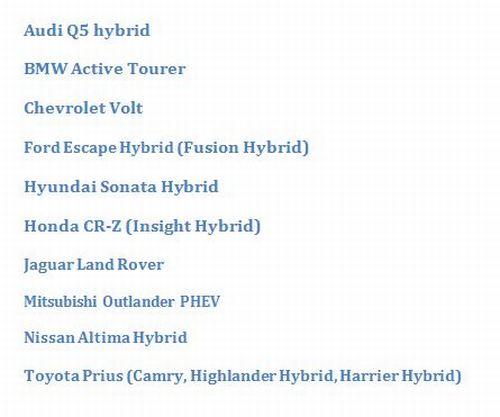 гибридные автомобили список