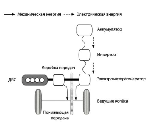 параллельная схема