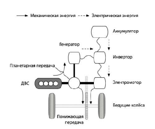параллельно-последовательная схема