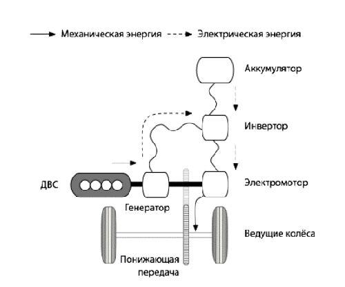 последовательная схема