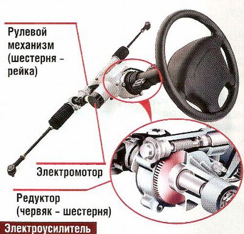 принцип работы электроусилителя руля
