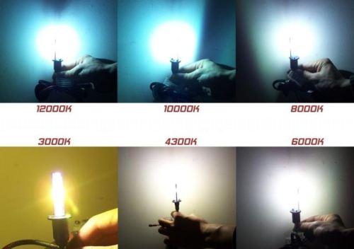 температура свечения галогена
