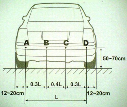 Парктроник для авто