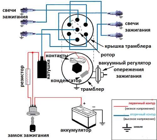 функциональная схема зажигания