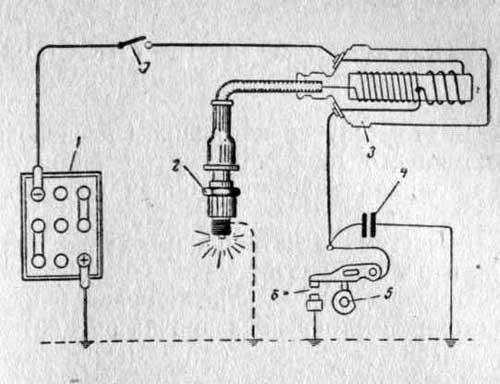 система батарейного зажигания