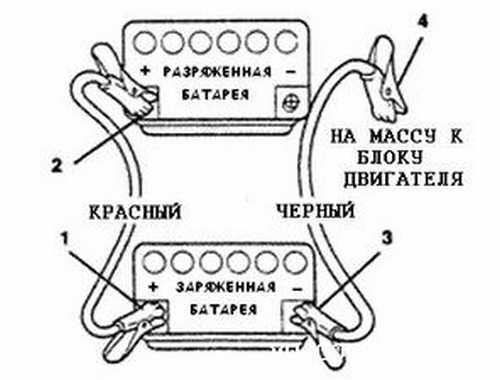 схема подключения при прикуривании авто